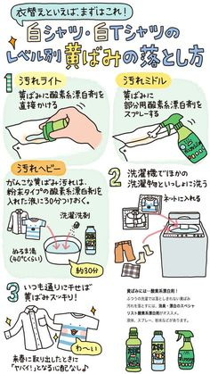 Learn Japanese Words, Clean Up, Housekeeping, Clean House, Good To Know, Cleaning Hacks, Keep It Cleaner, Helpful Hints, Life Hacks