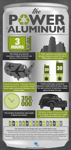 INFOGRAPHIC: Interesting Facts About Aluminum