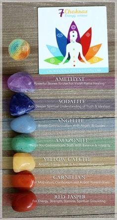 7 Chakras, Crystals And Gemstones, Stones And Crystals, Stones For Chakras, Gem Stones, Crystals For Kids, Sacral Chakra Stones, Root Chakra Stones, Healing Gemstones
