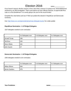 Election homework help