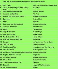 1965 - Top 25 Hits Music Hits, Old Song, Song Playlist, Old Music, Song List, Hit Songs, Vintage Music, Do You Remember, Pop
