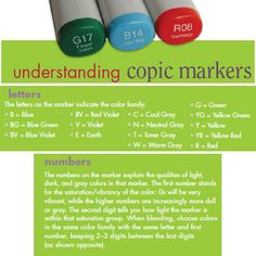 We're crazy for coloring with Copic markers, and now we can decode them. Get these tips and more on our free lettering and mark making eBook.