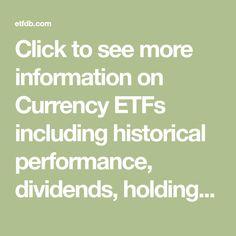 Top 43 Currency ETFs