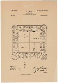 """Patented January 5, 1904, this is the printed patent drawing for a game  board invented by Lizzie J. Magie, a variation of which would later  become the board game """"Monopoly."""""""