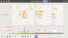 Easy to manage the bigpicture with your team