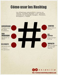 How to use hashtags on social networks. Digital Marketing Strategy, Social Marketing, Marketing Plan, Inbound Marketing, Business Marketing, Content Marketing, Online Marketing, John Maxwell, Content Manager