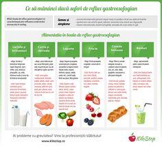 Healthy Nutrition, Healthy Life, Acid Reflux Recipes, Baby Food Recipes, Diabetes, Vitamins, Health Fitness, Romanian Language, Top
