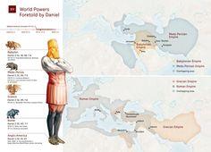 World Powers Foretold by Daniel - Nebuchadnezzar's dream of immense image. (Daniel chapter 2)