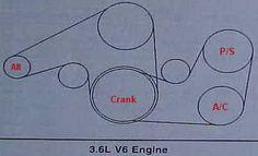 Belt diagram for the 3.0L, 3.3L and 3.8L V6 Car fix