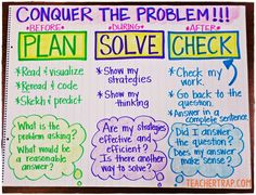 Image result for math problem solving template