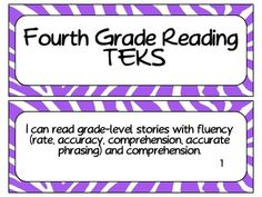 4th Grade Reading TEKS- ready to print and post in room as objectives!