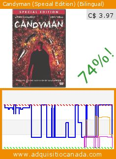 Candyman (Special Edition) (Bilingual) (DVD). Drop 74%! Current price C$ 3.97, the previous price was C$ 14.99. By Bernard Rose, Virginia Madsen, Xander Berkeley, Tony Todd, Kasi Lemmons, Vanessa Williams. http://www.adquisitiocanada.com/sony-pictures-home/candyman-special-edition