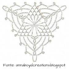 Resultado de imagem para graficos e receitas de caminhos de mesa em croche oval