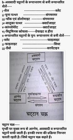 पृथ्वी पर मुख्य रूप से आग्नेय, अवसादी व रूपान्तरित चट्टानें पायी जाती हैं। इनकी रचना की प्रक्रिया निरन्तर चलती रहती है। जिसे चट्टान चक्र कहते हैं। Gk In Hindi, Krishna Quotes