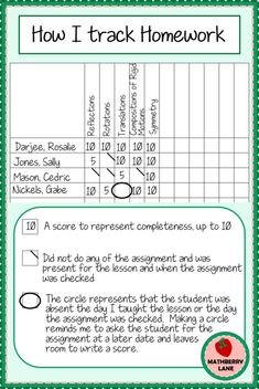Blog – Mathberry Lane How to track homework for secondary math education