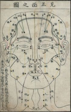 Free Clip Art and Digital Collage Sheet - Chinese Acupuncture Acupuncture Points, Vintage Medical, Science Fiction Books, Traditional Chinese Medicine, Qigong, Reflexology, Digital Collage, Fractal Art, Ancient Art