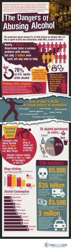 Alcohol abuse and binge drinking pose several risks including addiction, health and social problems, even death. Learn the dangers and compelling statistics