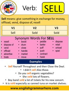 Sell Past Simple, Simple Past Tense of Sell, Past Participle, V1 V2 V3 Form Of Sell When learning English you need to know the meaning of certain words first, and then sort the words appropriately according to grammatical rules. Verbs in a regular structure can be transformed with a simple rule, whereas in irregular verbs, this situation is slightly different. It may be a good start to make some memorization and learn how to use the verbs in the right places. Here are Verb Forms v1 v2 v3 v4… English Verbs, English Grammar, How To Know, Need To Know, Simple Past Tense, Verb Forms, Irregular Verbs, Simple Rules, Learning English