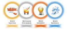Responsive web design company in India: Website Development Company in Gujrat
