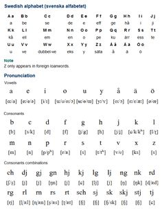 Swedish (svenska) is a North Germanic language with around 9 million speakers mainly in Sweden and Finland, and also in Estonia, Norway, Canada and the USA. It is closely related to Norwegian and Danish and is mutually intelligible with them to a large extent, particularly in its written form. (...)