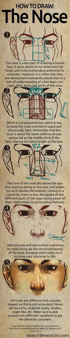 Human Nose- TUTORIAL by soas95.deviantart.com on @deviantART