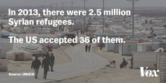 Europe's refugee crisis, explained - Vox
