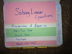 I Teach Math....Solving Linear Equations.  This will be great for Algebra 1 as well.  Instead of a one day foldable though it can be used to for several days!