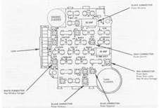 1986 el camino fuse box schematics wiring diagrams u2022 rh hokispokisrecords com 1987 el camino fuse box