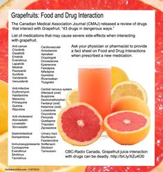 Grapefruit Food and Drug Interactions