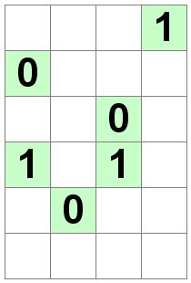 Number Logic Puzzles: 20480 - Binary size 0