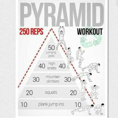Pyramid Workout | Posted by: NewHowtoLoseBellyFat.com