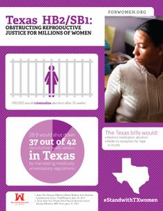Texas's extreme anti-abortion laws are a serious threat to women's rights and health.