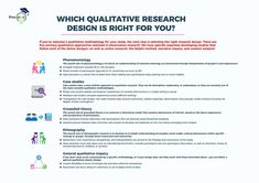 When you need to know the difference between Qualitative Research Designs
