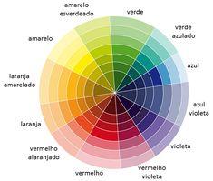 Resultado de imagem para roda das cores