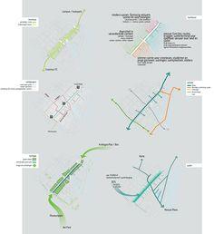 The city as ecosystem - Blaak Rotterdam on Behance