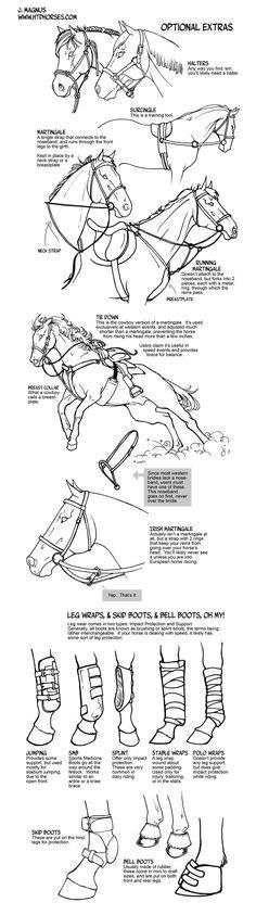 How to draw tack Optional Extras by sketcherjak.deviantart.com on @DeviantArt horse tack