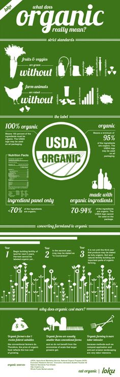 Great infographic on the meaning of 'Organic'… check it out! (thanks, … Great infographic on the meaning of 'Organic'… check Natural Living, Organic Living, Organic Baby, Organic Wine, Health And Nutrition, Health And Wellness, Health Fitness, Nutrition Tips, Health Care