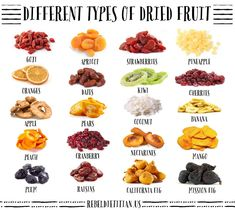 Different Types of Dried Fruits | Rebel Dietitian, Dana McDonald, RD