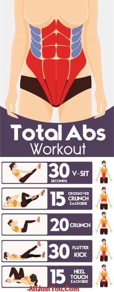 5 Best Total Abs Workout For Flat Tummy #fitness #fat #tummy #belly #fat #beauty #stomach #abs #health Being overweight or clinically obese is a condition that's caused by having a high calorie intake and low energy expenditure. In order to lose weight, you can either reduce your calorie intake, or else exercise regularly and reduce your calorie intake at the same time. It's always more beneficial to exercise as well. Many people don't exercise correctly when they want to lose...