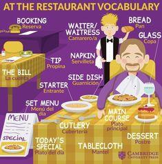 Spanish vocabulary - At the restaurant Spanish Grammar, English Vocabulary Words, Learn English Words, English Phrases, English Grammar, English Tips, Spanish English, English Study, English Lessons