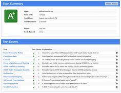 Gratis tool van Mozilla helpt SSL-gebruik van websites te controleren - http://infosecuritymagazine.nl/2016/08/26/gratis-tool-van-mozilla-helpt-ssl-gebruik-van-websites-te-controleren/