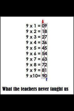Times table math tricks