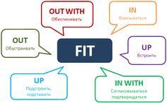 Фразовый глагол Fit http://www.learnathome.ru/grammar/phrasal-verb-fit.html #Phrasalverbs #englishgrammar #английскийдома