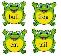 frog compound words