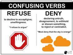 Verbos confusos em inglês - refuse e deny