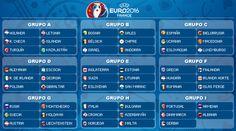 Grupos de la fase de clasificación Euro 2016