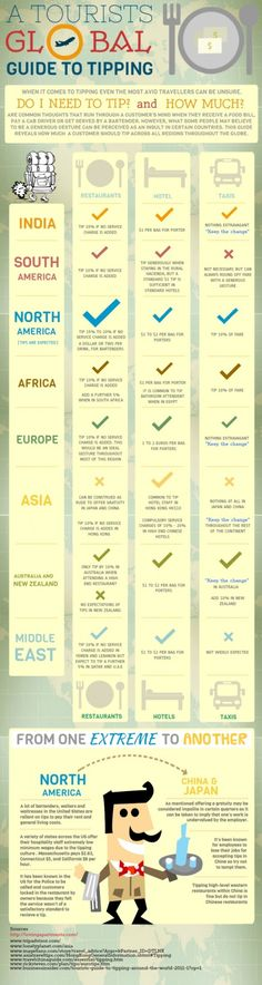 #INFOGRAPHIC: A TOURISTS GLOBAL GUIDE TO TIPPING