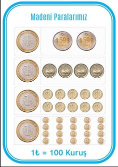 We have prepared for you our coin and paper money posters pdf f . Classroom Activities, Preschool Activities, English Spelling, Working Memory, Math Lessons, Teaching Math, School Projects, Third Grade, Special Education