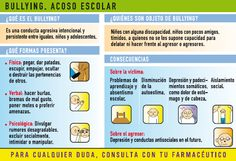 Bullying - Acoso escolar