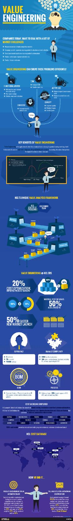 HCL Tech's value engineering is an effective framework which identifies and eliminates areas of high cost and improves the profitability of a product by creating alternatives that perform the required function at a lower total cost.